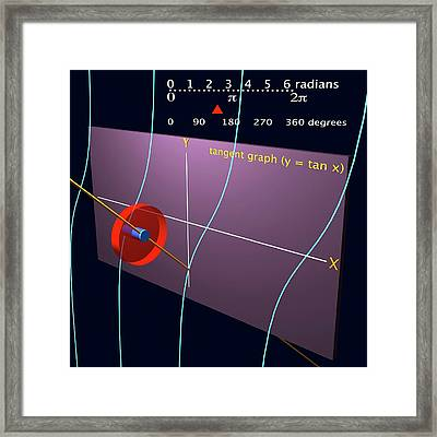Tangent Wave Framed Print by Russell Kightley