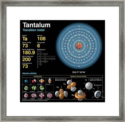 Tantalum Framed Print by Carlos Clarivan