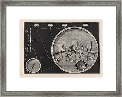 Telegraph Dial Mechanism Framed Print by King's College London