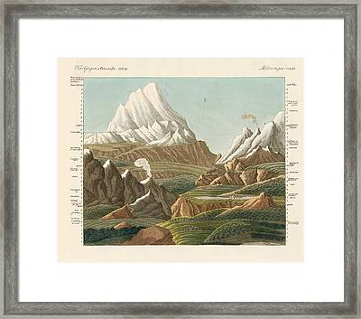 The Heights Of The Old And New World Framed Print