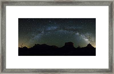 The Milky Way Framed Print by Tom Kelly