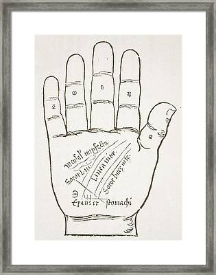 Antique Palmistry Diagram  The Right Hand, Principal Lines Framed Print by French School