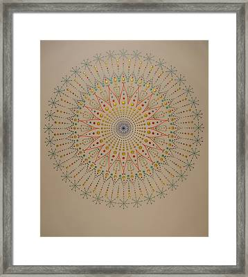 The Scintillation Of Sound Healing Framed Print by Mark Golding
