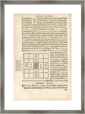 Theorem 13, Monas Hieroglyphica (1564) Framed Print