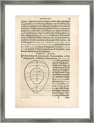 Theorem 18, Monas Hieroglyphica (1564) Framed Print
