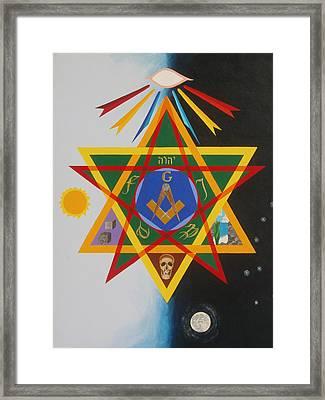 Three Degrees Framed Print by Adrien Barlow