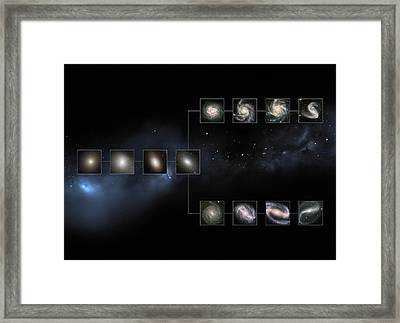 Today's Universe Framed Print by European Space Agency/nasa/m. Kornmesser