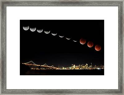 Total Eclipse Of The Moon Framed Print