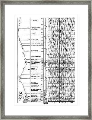 Train Frequencies Framed Print by Science Photo Library