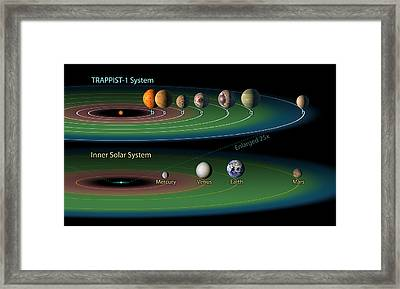 Trappist-1 Habitable Zone Framed Print by Science Source