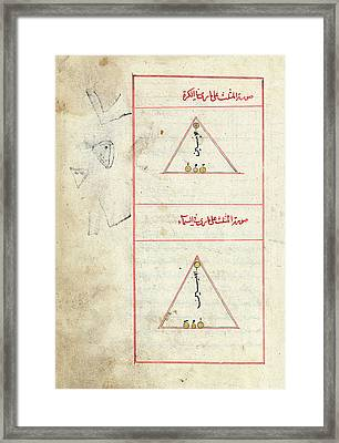 Triangulum Constellation Framed Print by Library Of Congress