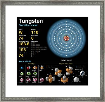 Tungsten Framed Print