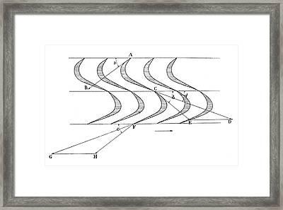 Turbine Blades Framed Print by Science Photo Library