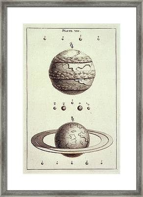 Two Planets Framed Print