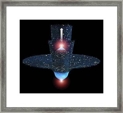 Ultimate Fate Of The Universe Framed Print by Carlos Clarivan