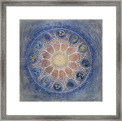 Universal Tree Of Life Framed Print by Janelle Schneider