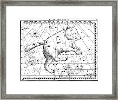Ursa Major Constellation, 1729 Framed Print by U.S. Naval Observatory Library