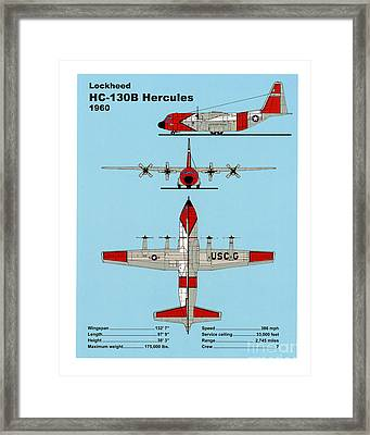 Coast Guard Hc-130 B Hercules Framed Print by Jerry McElroy - Public Domain Image