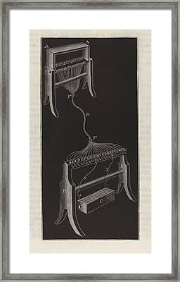 Von Soemmerring Telegraph Framed Print