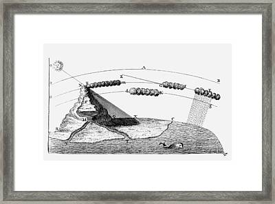 Water Cycle, 1729 Framed Print by Granger