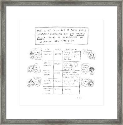What Cities Could Buy If Every Single Inhabitant Framed Print by Roz Chast