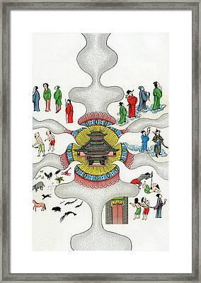 Wheel Of Metempsychosis Framed Print