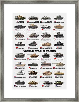 World War II Tanks Framed Print