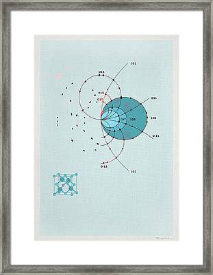 X-ray Diffraction Pattern Framed Print by Ramon Andrade 3dciencia