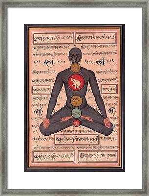 Yoga Kundalini Meditation Painting Art Work Painting India Framed Print by A K Mundhra