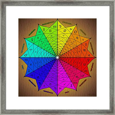 Zodiac Color Star Framed Print