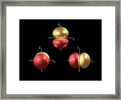 2p Electron Orbitals Framed Print by Dr Mark J. Winter