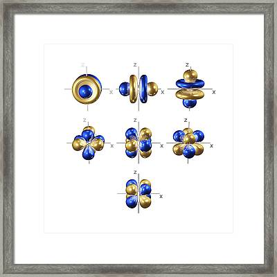 4f Electron Orbitals, Cubic Set Framed Print by Dr Mark J. Winter