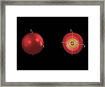 4s Electron Orbital Framed Print by Dr Mark J. Winter