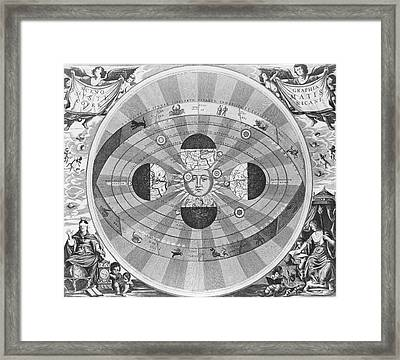 Copernican World System, 17th Century Framed Print