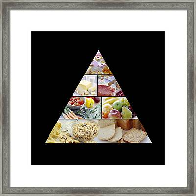 Food Pyramid Framed Print by David Munns