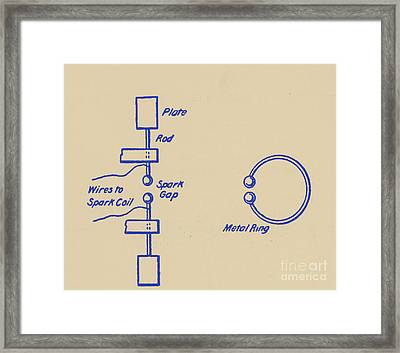 Illustration Of Hertzs Oscillator Framed Print by Science Source