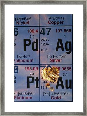 Nuggets Of Gold On Periodic Table Framed Print