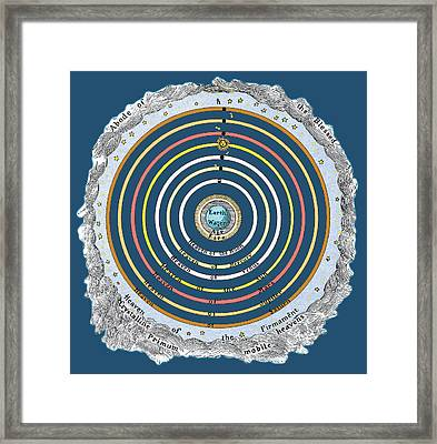 Ptolemaic Cosmology Framed Print