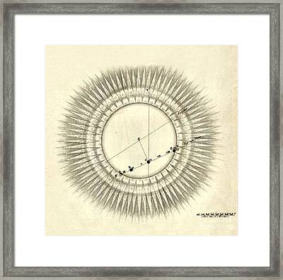 Transit Of Venus, 1761 Framed Print