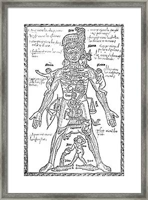 Zodiac Man, Medical Astrology Framed Print by Science Source