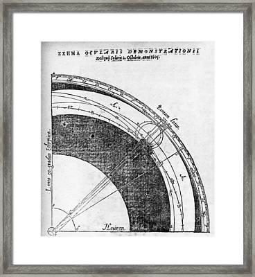 17th Century Solar Eclipse Diagram Framed Print