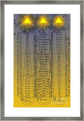 Hierarchy Of The Universe 1617 Framed Print