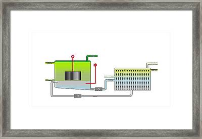 Sodium Hydroxide Production Framed Print by