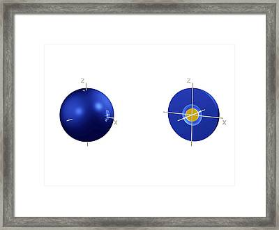 2s Electron Orbital Framed Print by Dr Mark J. Winter