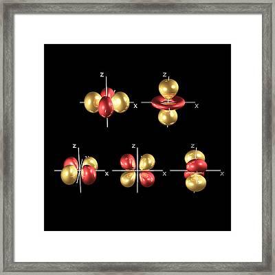 3d Electron Orbitals Framed Print by Dr Mark J. Winter