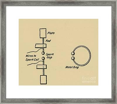 Illustration Of Hertzs Oscillator Framed Print by Science Source