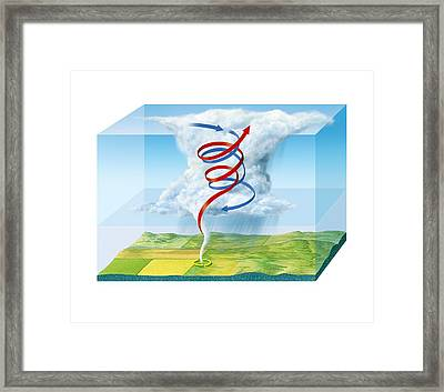 Tornado Dynamics, Artwork Framed Print by Gary Hincks