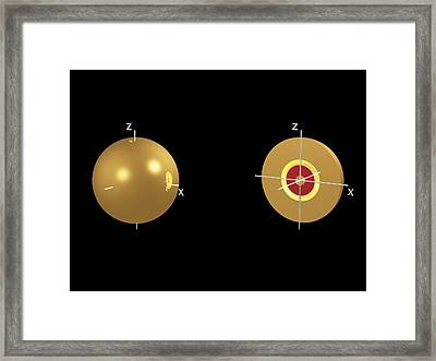 3s Electron Orbital Framed Print by Dr Mark J. Winter