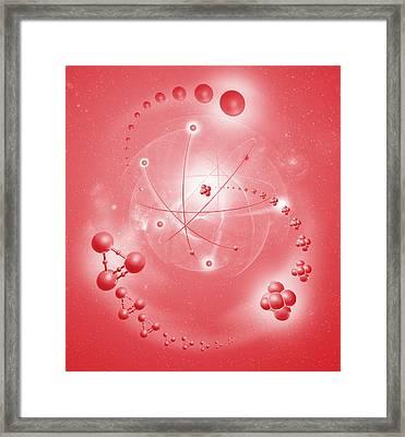 Atom, Artwork Framed Print by Mehau Kulyk