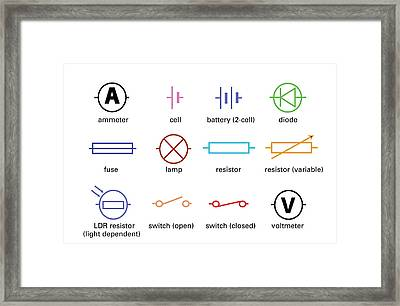 Standard Electrical Circuit Symbols Framed Print by Sheila Terry